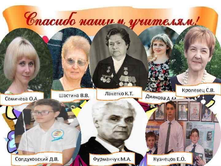 Семичева О. А. Шастина В. В. Солдуховский Д. В. Лакетко К. Т. Фурманчук М.