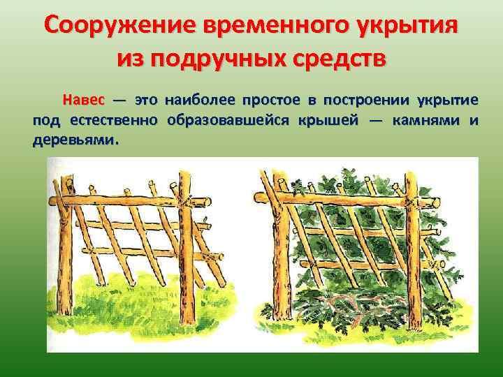 Как построить навес в лесу своими руками 18