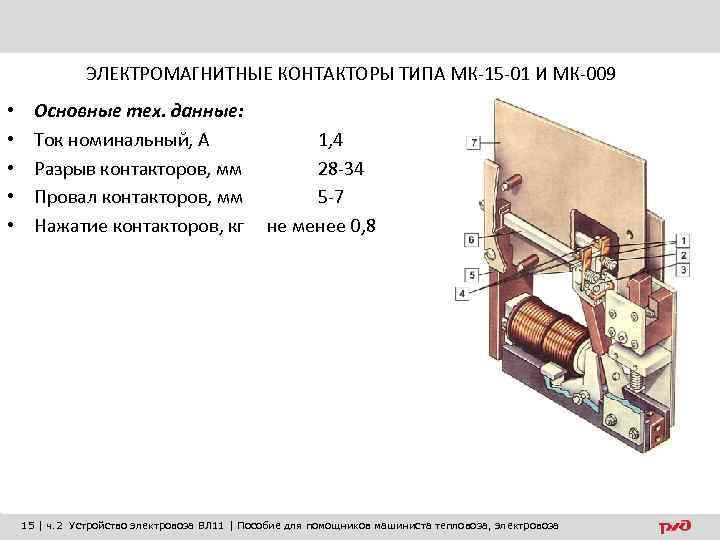 ЭЛЕКТРОМАГНИТНЫЕ КОНТАКТОРЫ ТИПА МК-15 -01 И МК-009 • • • Основные тех. данные: Ток