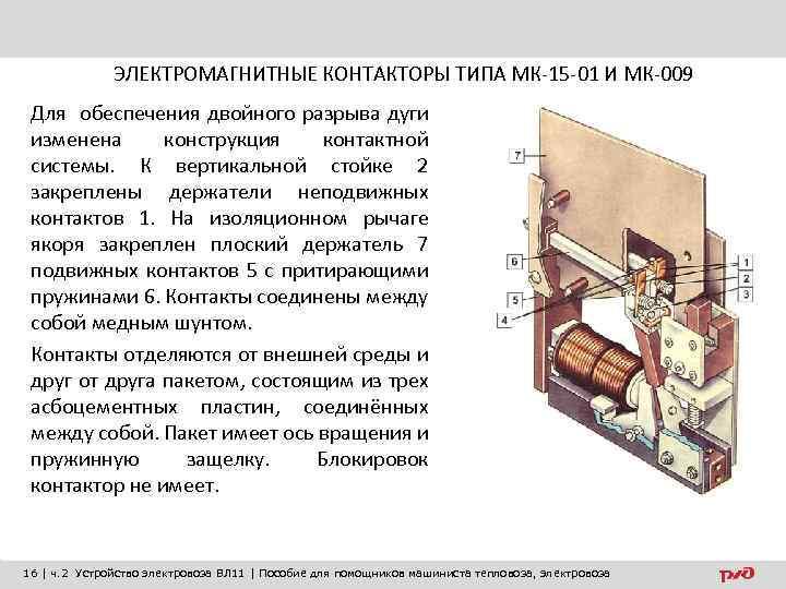 ЭЛЕКТРОМАГНИТНЫЕ КОНТАКТОРЫ ТИПА МК-15 -01 И МК-009 Для обеспечения двойного разрыва дуги изменена конструкция