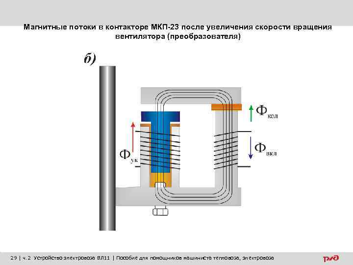Магнитные потоки в контакторе МКП-23 после увеличения скорости вращения вентилятора (преобразователя) 29 | ч.