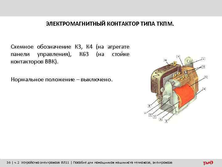 ЭЛЕКТРОМАГНИТНЫЙ КОНТАКТОР ТИПА ТКПМ. Схемное обозначение К 3, К 4 (на агрегате панели управления),
