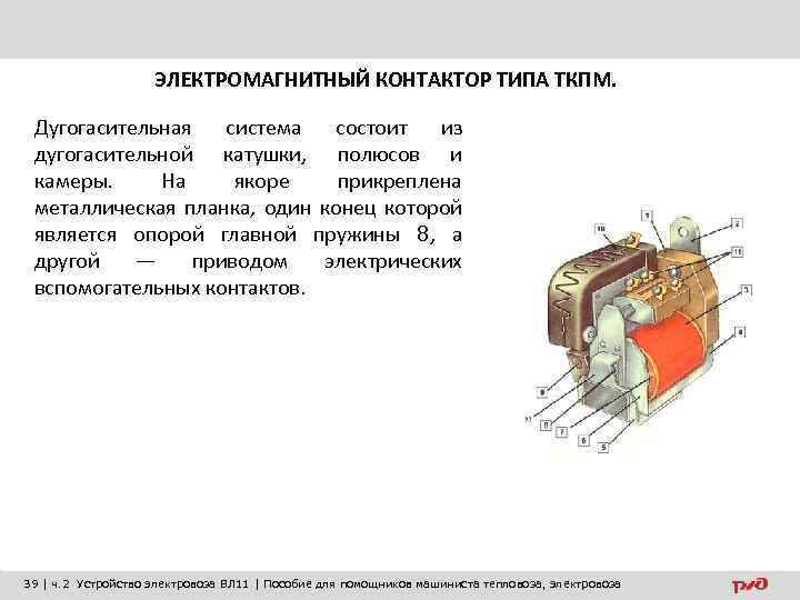 ЭЛЕКТРОМАГНИТНЫЙ КОНТАКТОР ТИПА ТКПМ. Дугогасительная система состоит из дугогасительной катушки, полюсов и камеры. На