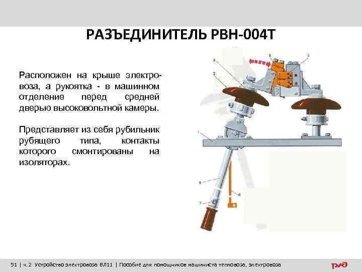 РАЗЪЕДИНИТЕЛЬ РВН-004 Т Расположен на крыше электровоза, а рукоятка - в машинном отделение перед
