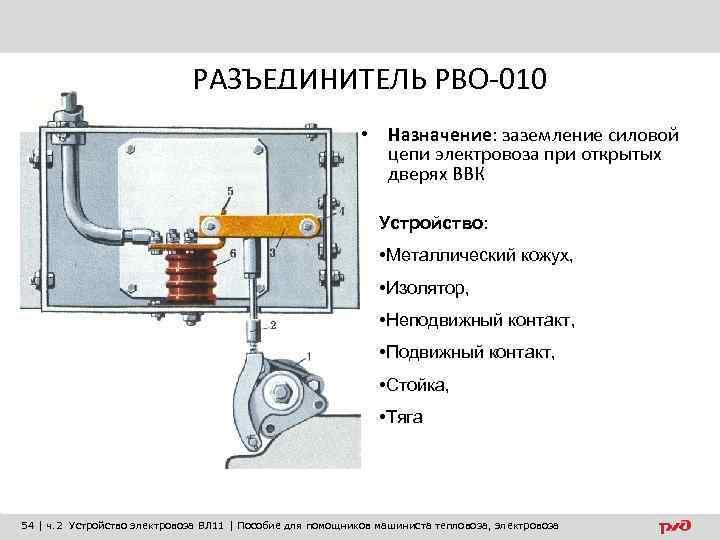 РАЗЪЕДИНИТЕЛЬ РВО-010 • Назначение: заземление силовой цепи электровоза при открытых дверях ВВК Устройство: •