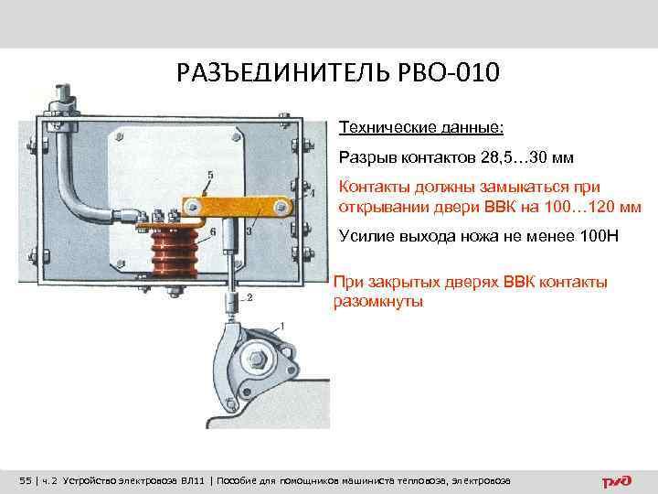 РАЗЪЕДИНИТЕЛЬ РВО-010 Технические данные: Разрыв контактов 28, 5… 30 мм Контакты должны замыкаться при