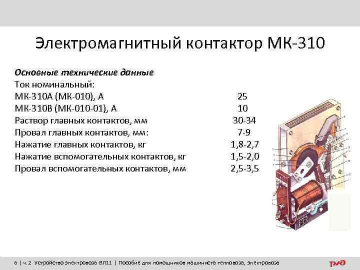 Электромагнитный контактор МК-310 Основные технические данные Ток номинальный: МК-310 А (МК-010), А МК-310 В
