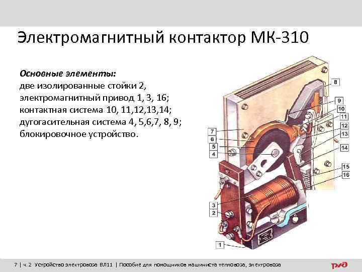 Электромагнитный контактор МК-310 Основные элементы: две изолированные стойки 2, электромагнитный привод 1, 3, 16;