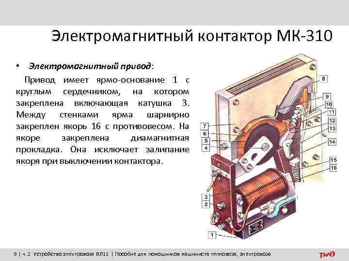 Электромагнитный контактор МК-310 • Электромагнитный привод: Привод имеет ярмо-основание 1 с круглым сердечником, на