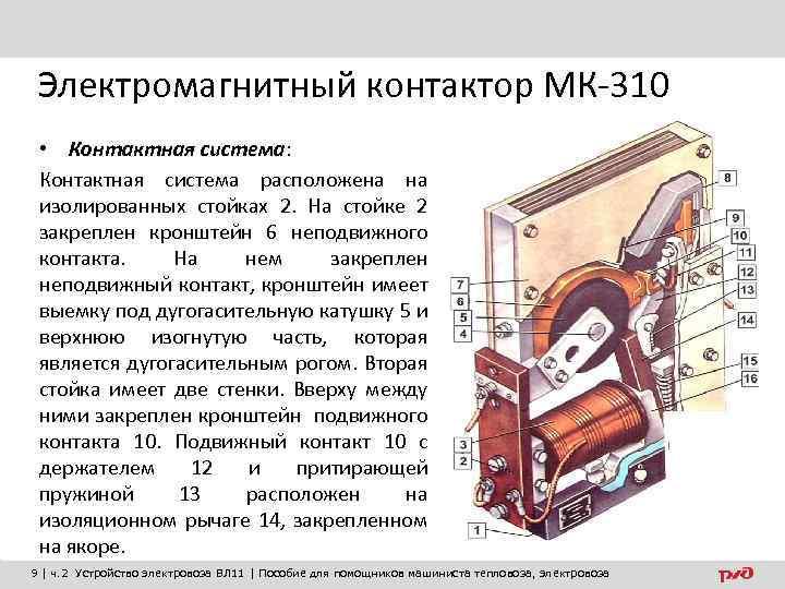 Электромагнитный контактор МК-310 • Контактная система: Контактная система расположена на изолированных стойках 2. На