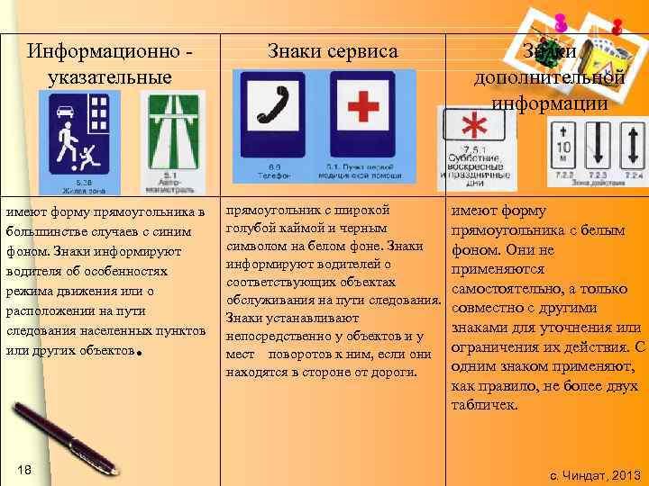 Информационно указательные Знаки сервиса Знаки дополнительной информации имеют форму прямоугольника в большинстве случаев с