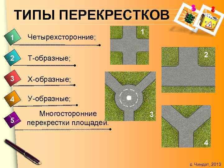 ТИПЫ ПЕРЕКРЕСТКОВ 1 Четырехсторонние; 2 1 Т-образные; 2 , , . 3 Х-образные; 4