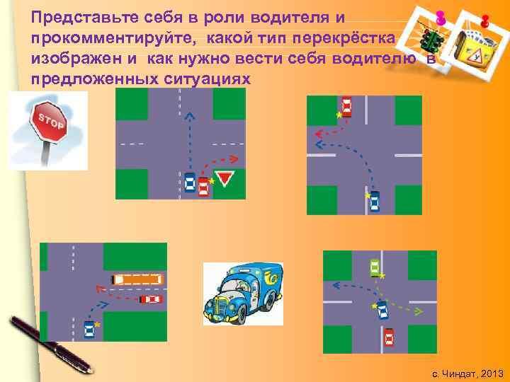 Представьте себя в роли водителя и прокомментируйте, какой тип перекрёстка изображен и как нужно