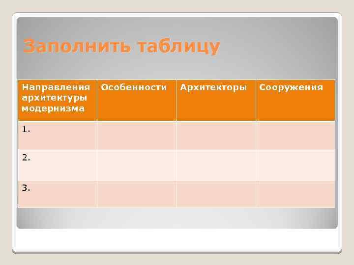 Заполнить таблицу Направления Особенности архитектуры модернизма 1. 2. 3. Архитекторы Сооружения