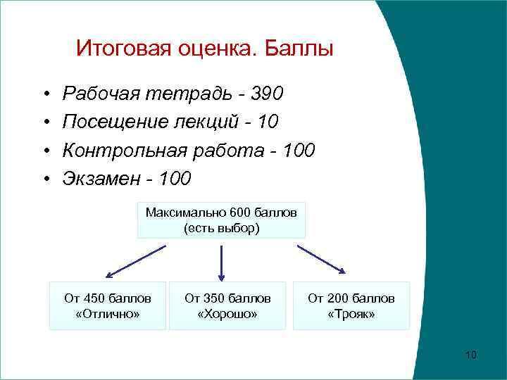 Итоговая оценка. Баллы • • Рабочая тетрадь - 390 Посещение лекций - 10 Контрольная