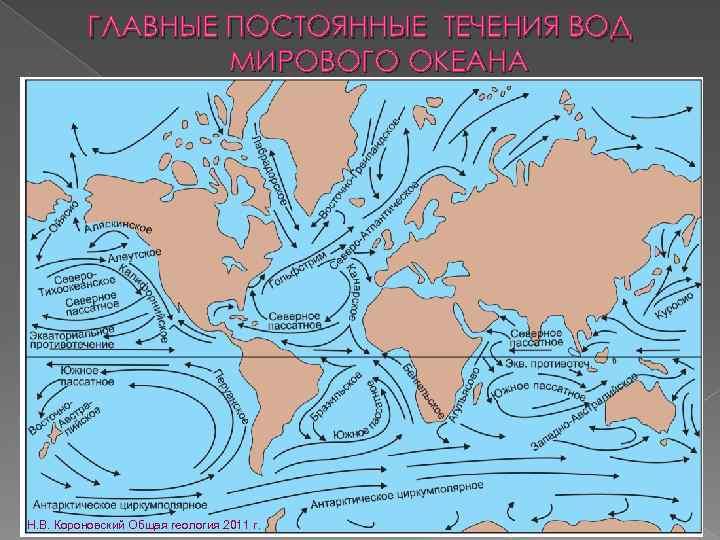 ГЛАВНЫЕ ПОСТОЯННЫЕ ТЕЧЕНИЯ ВОД МИРОВОГО ОКЕАНА Н. В. Короновский Общая геология 2011 г.