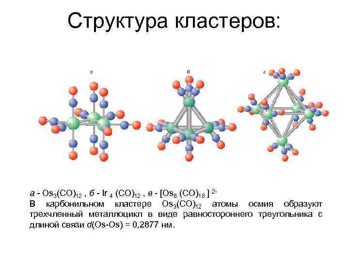 Структура кластеров: a - Os 3(CO)12 , б - Ir 4 (CO)12 , в