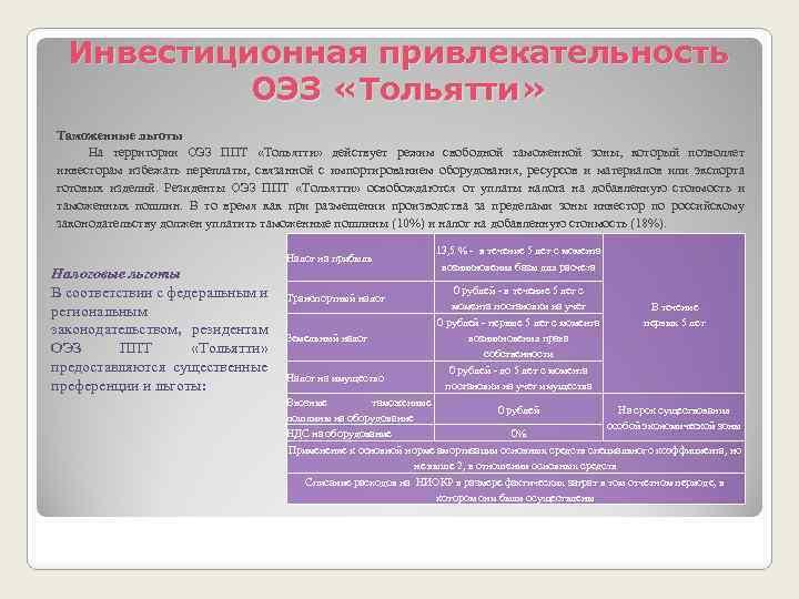 Инвестиционная привлекательность ОЭЗ «Тольятти» Таможенные льготы На территории ОЭЗ ППТ «Тольятти» действует режим свободной