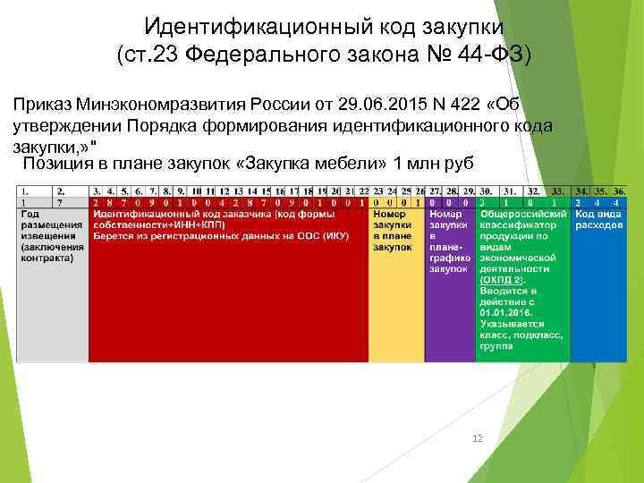 Идентификационный код закупки (ст. 23 Федерального закона № 44 -ФЗ) Приказ Минэкономразвития России от