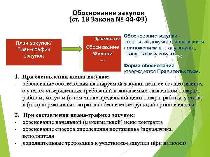 Обоснование закупок (ст. 18 Закона № 44 -ФЗ) План закупок/ План-график закупок …. Обоснование