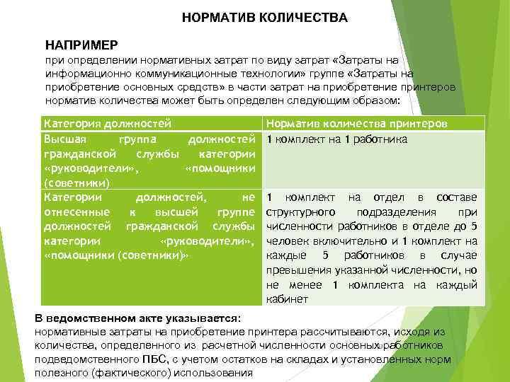 НОРМАТИВ КОЛИЧЕСТВА НАПРИМЕР при определении нормативных затрат по виду затрат «Затраты на информационно коммуникационные