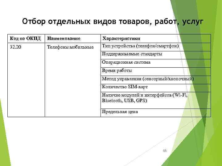Отбор отдельных видов товаров, работ, услуг Код по ОКПД Наименование 32. 20 Телефоны мобильные