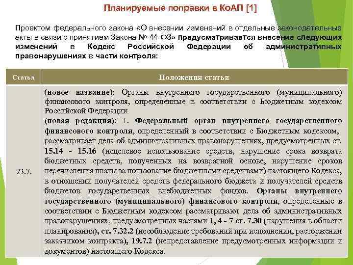 Планируемые поправки в Ко. АП [1] Проектом федерального закона «О внесении изменений в отдельные