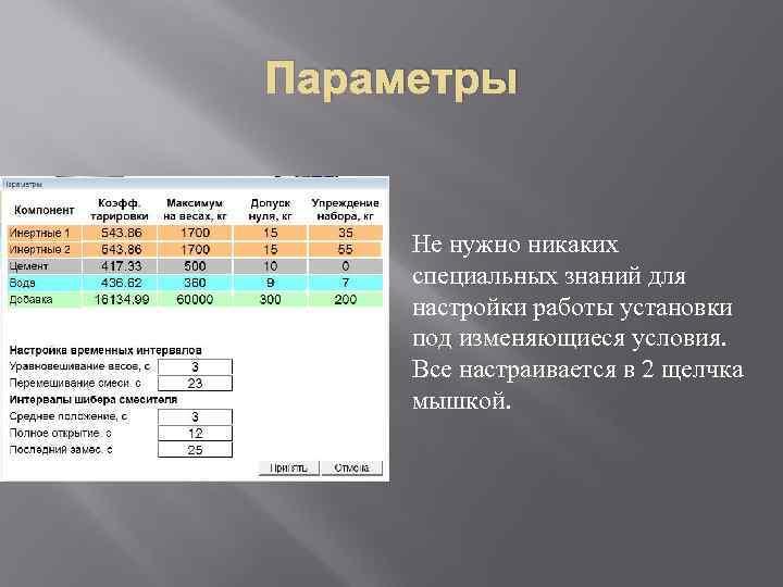 Параметры Не нужно никаких специальных знаний для настройки работы установки под изменяющиеся условия. Все