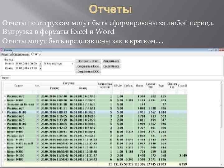 Отчеты по отгрузкам могут быть сформированы за любой период. Выгрузка в форматы Excel и