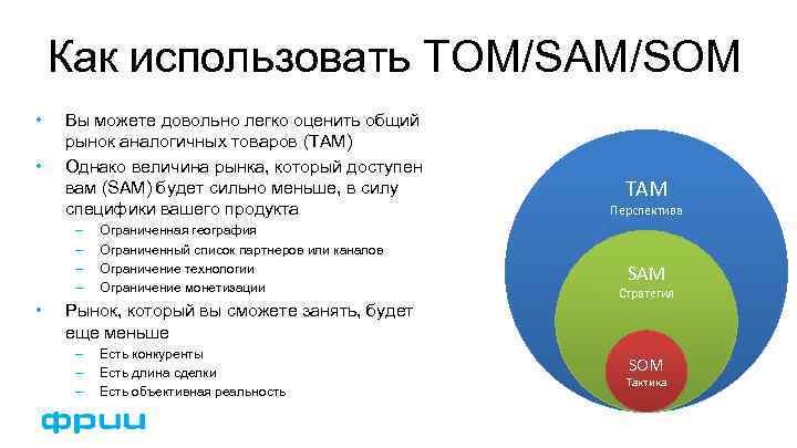 Как использовать TOM/SAM/SOM • • Вы можете довольно легко оценить общий рынок аналогичных товаров