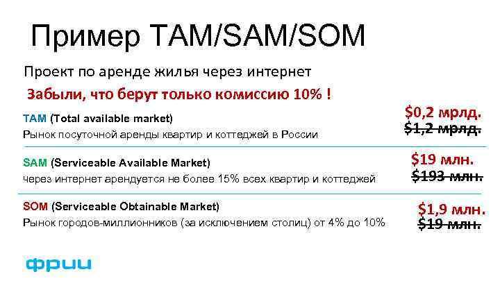 Пример TAM/SOM Проект по аренде жилья через интернет Забыли, что берут только комиссию 10%