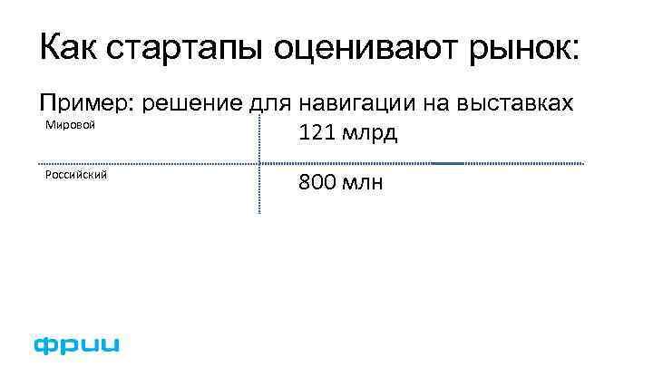 Как стартапы оценивают рынок: Пример: решение для навигации на выставках Мировой 121 млрд Российский