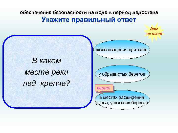обеспечение безопасности на воде в период ледостава Укажите правильный ответ Это не так!!! около