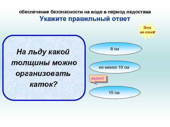 обеспечение безопасности на воде в период ледостава Укажите правильный ответ Это не так!!! На