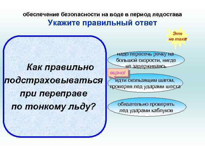 обеспечение безопасности на воде в период ледостава Укажите правильный ответ Это не так!!! Как