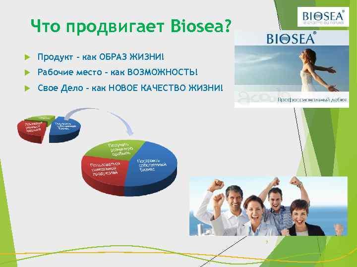 Что продвигает Biosea? Продукт – как ОБРАЗ ЖИЗНИ! Рабочие место – как ВОЗМОЖНОСТЬ! Свое