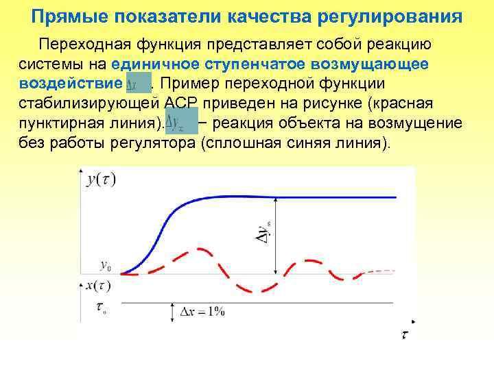 Прямые показатели качества регулирования Переходная функция представляет собой реакцию системы на единичное ступенчатое возмущающее