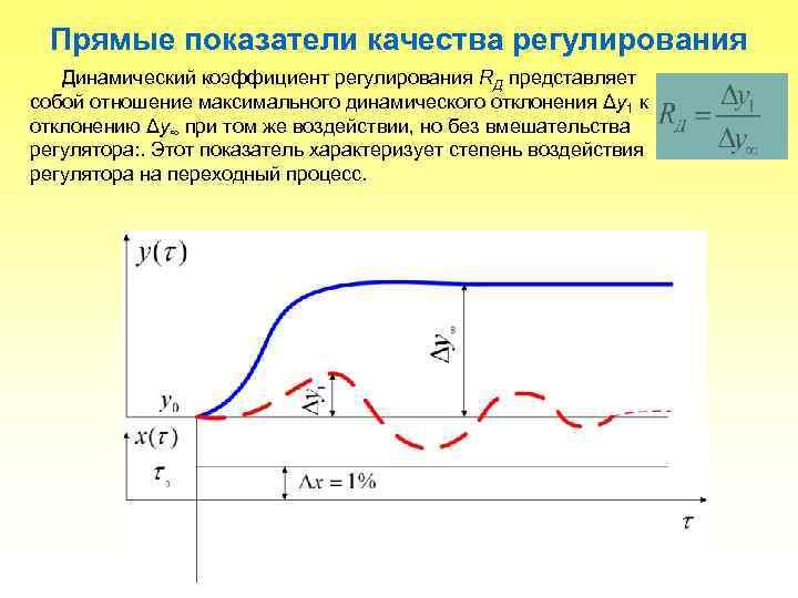 Прямые показатели качества регулирования Динамический коэффициент регулирования RД представляет собой отношение максимального динамического отклонения