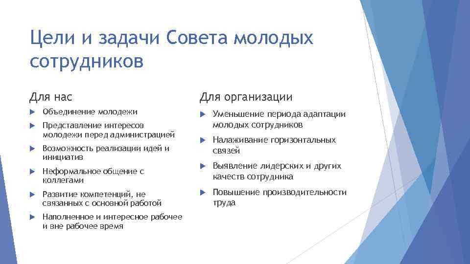 Цели и задачи Совета молодых сотрудников Для нас Объединение молодежи Представление интересов молодежи перед