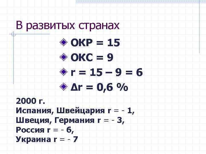 В развитых странах ОКР = 15 ОКС = 9 r = 15 – 9