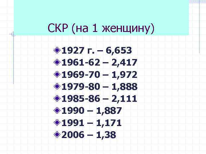 СКР (на 1 женщину) 1927 г. – 6, 653 1961 -62 – 2, 417