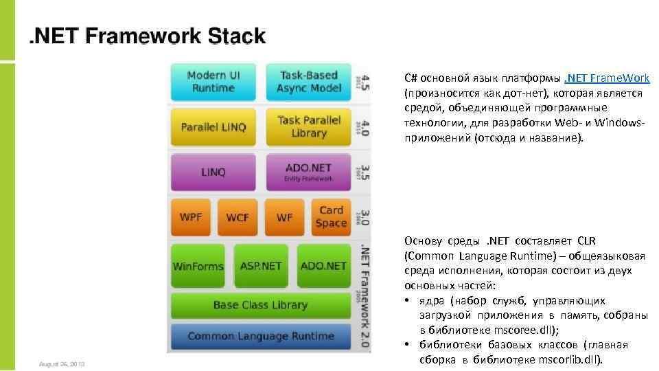 C# основной язык платформы. NET Frame. Work (произносится как дот-нет), которая является средой, объединяющей