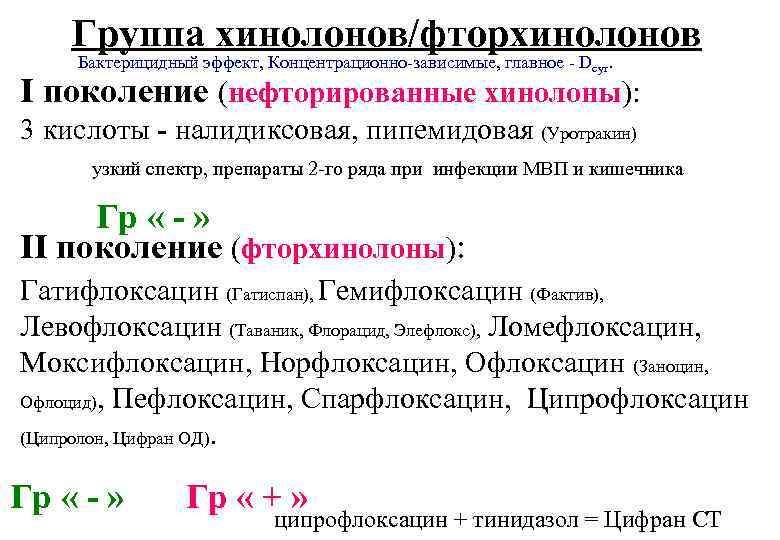 Группа хинолонов/фторхинолонов Бактерицидный эффект, Концентрационно-зависимые, главное - Dсут. I поколение (нефторированные хинолоны): 3 кислоты