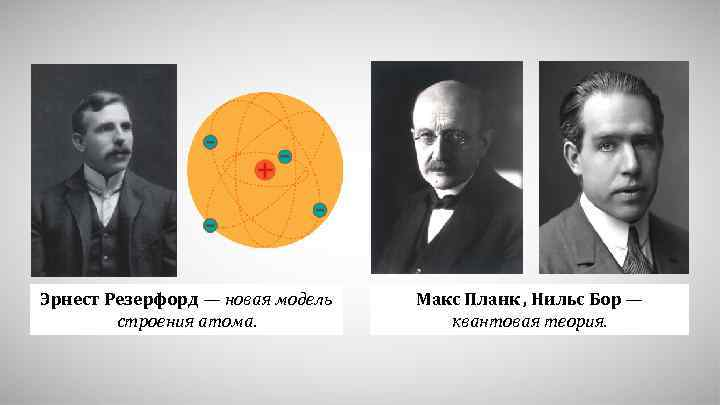 Эрнест Резерфорд — новая модель строения атома. Макс Планк , Нильс Бор — квантовая