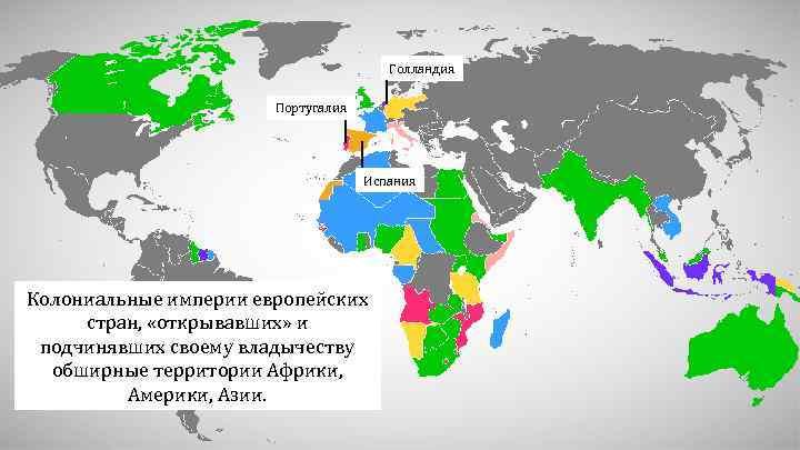 Голландия Португалия Испания Колониальные империи европейских стран, «открывавших» и подчинявших своему владычеству обширные территории