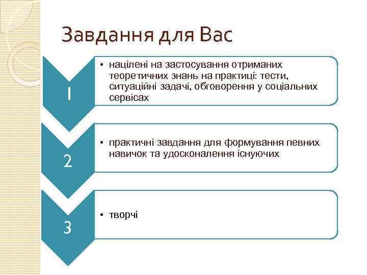 Завдання для Вас 1 2 3 • націлені на застосування отриманих теоретичних знань на