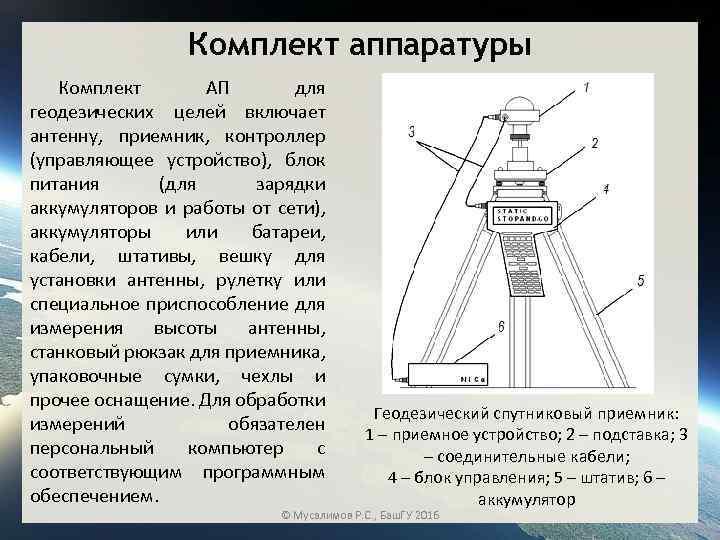 Комплект аппаратуры Комплект АП для геодезических целей включает антенну, приемник, контроллер (управляющее устройство), блок