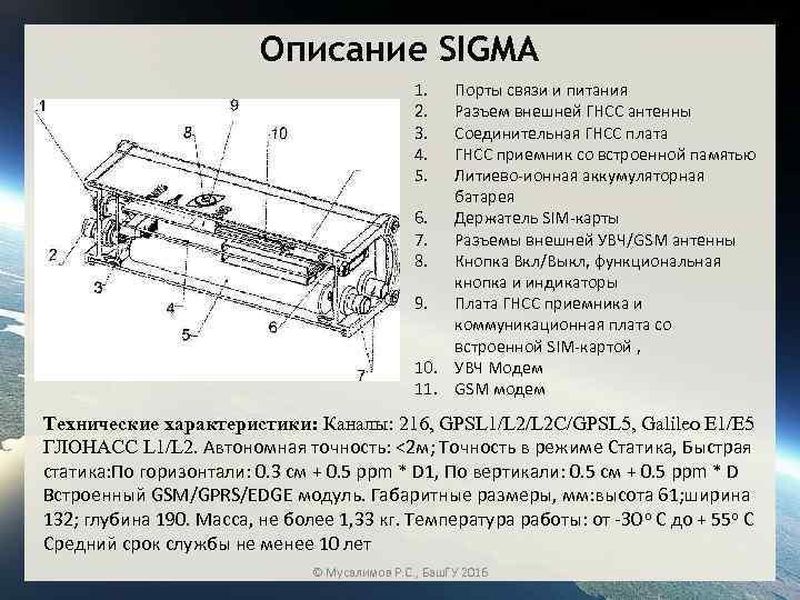 Описание SIGMA 1. 2. 3. 4. 5. Порты связи и питания Разъем внешней ГНСС