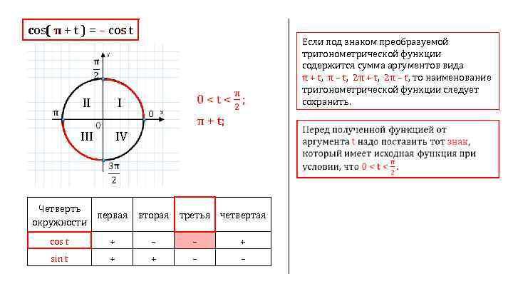 Под знаком модуля тангенс