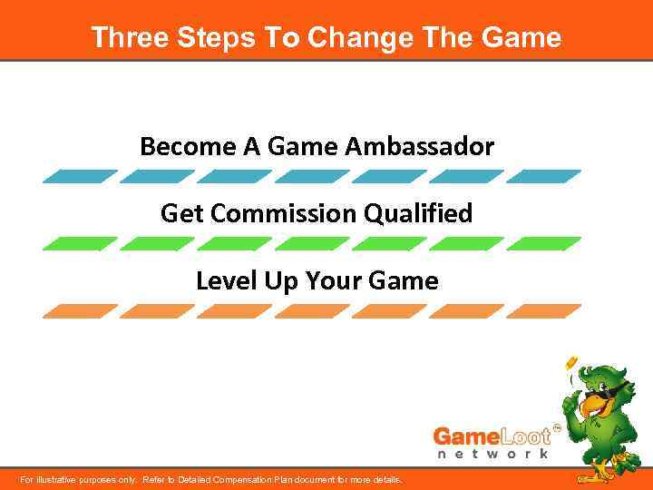 Three Steps To Change The Game Become A Game Ambassador Get Commission Qualified Level